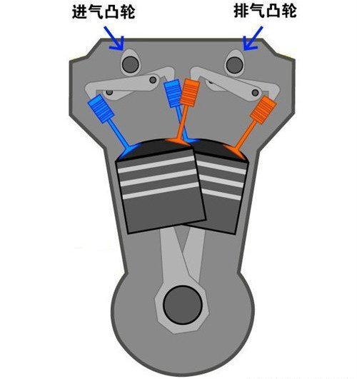 发动机 vr6 大众/24气门的VR6发动机