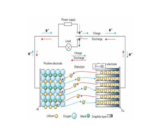 简单的科技制作 做法电动机原理