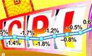 聚焦利率市场化改革