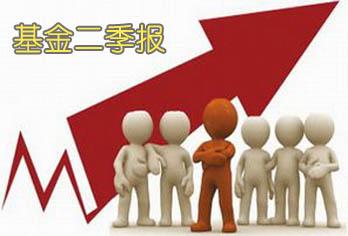 2012,基金,二季报,重仓股,基金净值,基金排名