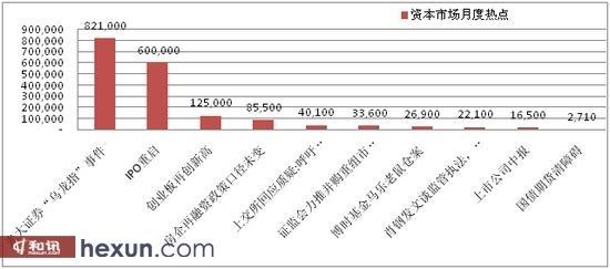和讯发布8月上市公司舆情月报