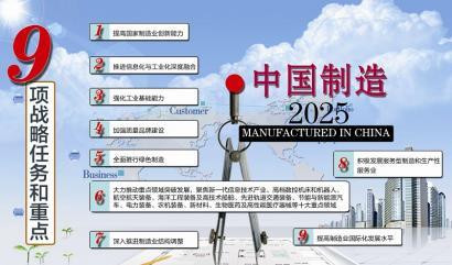 工业化是现代化的核心,作为未来10年引领制造强国建设的行动指南和未来30年实现制造强国梦想的纲领性文件,《中国制造2025》全面开启了中国制造由大变强之路。