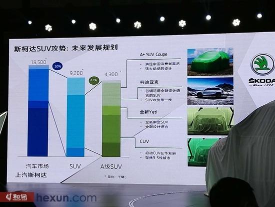 斯柯达推柯迪亚克 SUV攻势是2025战略重点